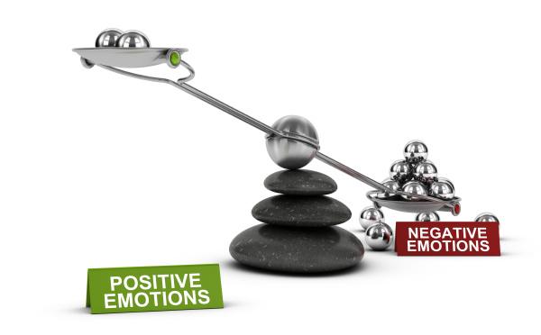 emocoes negativas vs positivas conceito de
