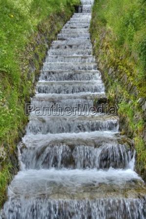 niveis de agua