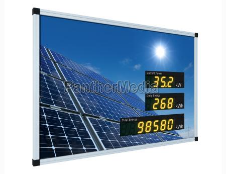 energia solar indicacao anuncio