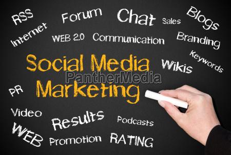 social media marketing conceito do