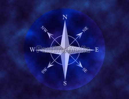 grafico do compasso