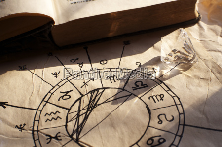 futuro astrologia sinal zodiaco horoscopo adivinhacao
