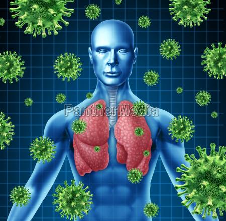 infeccao pulmonar