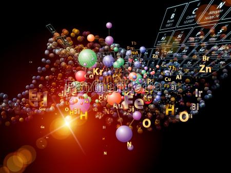 visualizacao de elementos quimicos