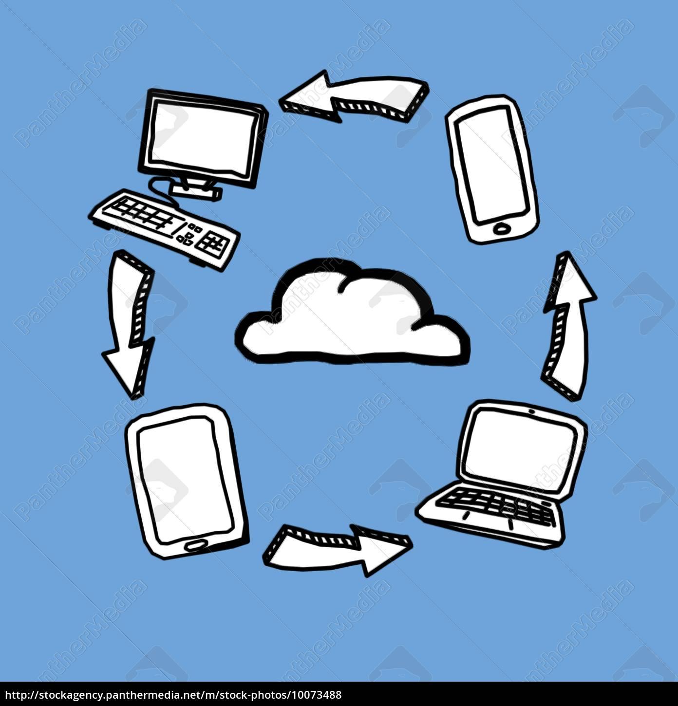 desenhos, de, computação, da, nuvem - 10073488