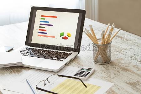 analisando graficos