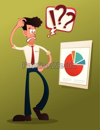 analisar o resultado do negocio