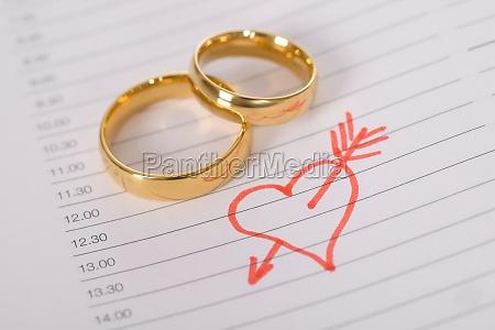 close up dos aneis de casamento