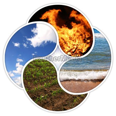 quatro elementos ar de terra