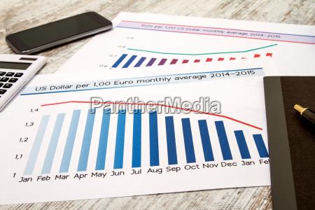escritorio calculo dolar dolares projeto grafico