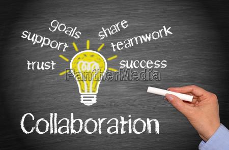 colaboracao conceito do negocio