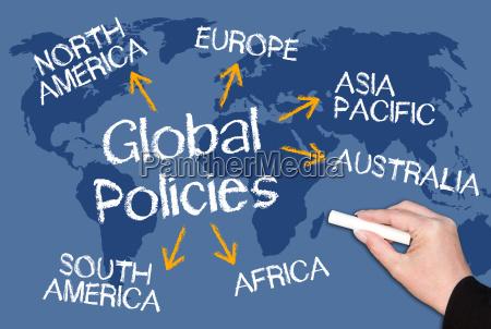 politicas globais