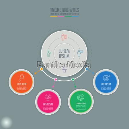 concepto creativo para la infografia cronologia