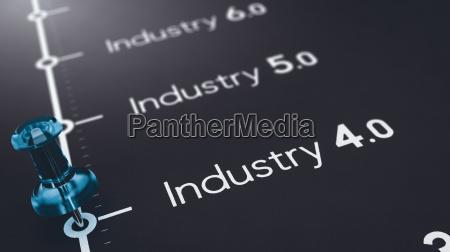 industri 40 og de naeste produktionsudviklinger