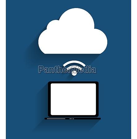 conceito de computacao da nuvem em