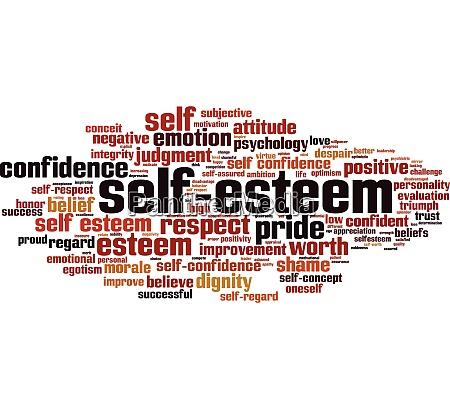 nuvem de palavras de autoestima
